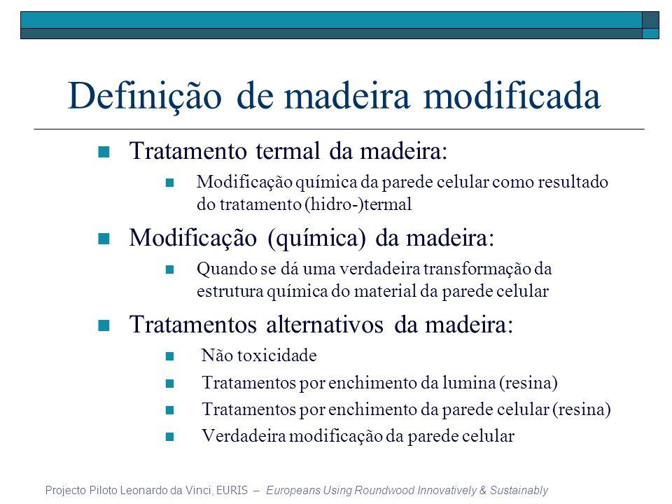 Definição de madeira modificada Tratamento termal da madeira: Modificação química da parede celular como resultado do tratamento (hidro-)termal Modifi