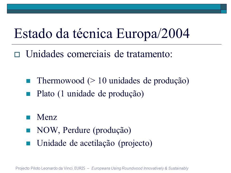 Estado da técnica Europa/2004 Unidades comerciais de tratamento: Thermowood (> 10 unidades de produção) Plato (1 unidade de produção) Menz NOW, Perdure (produção) Unidade de acetilação (projecto) Projecto Piloto Leonardo da Vinci, EURIS – Europeans Using Roundwood Innovatively & Sustainably
