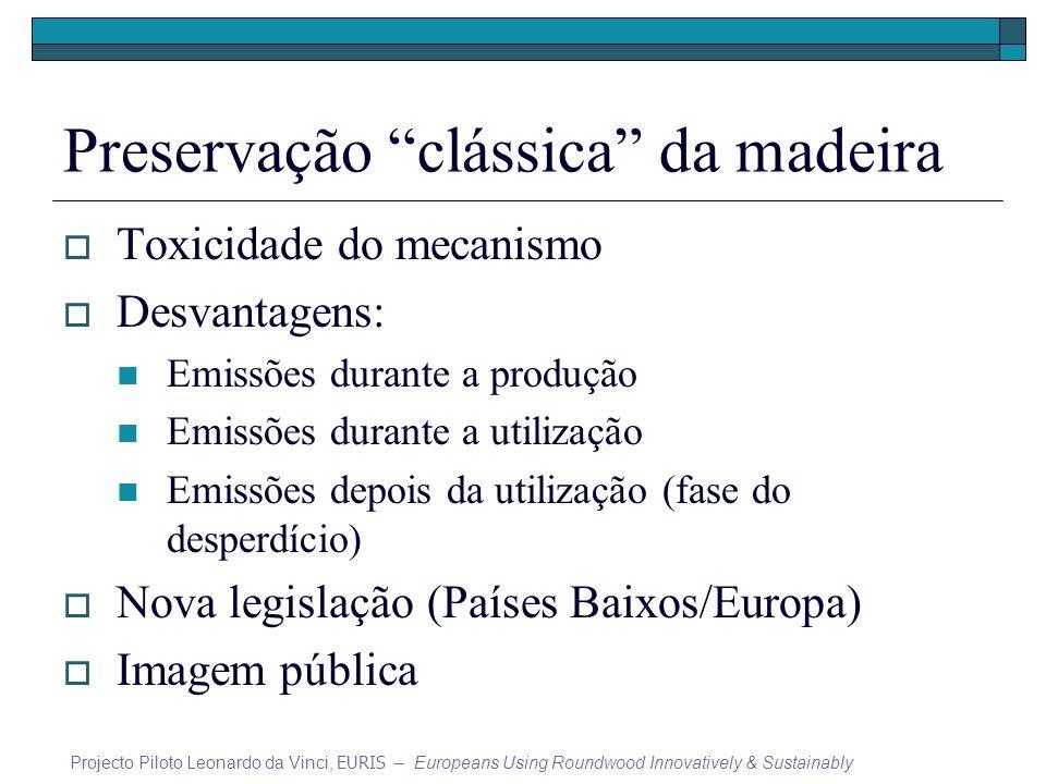 Preservação clássica da madeira Toxicidade do mecanismo Desvantagens: Emissões durante a produção Emissões durante a utilização Emissões depois da uti