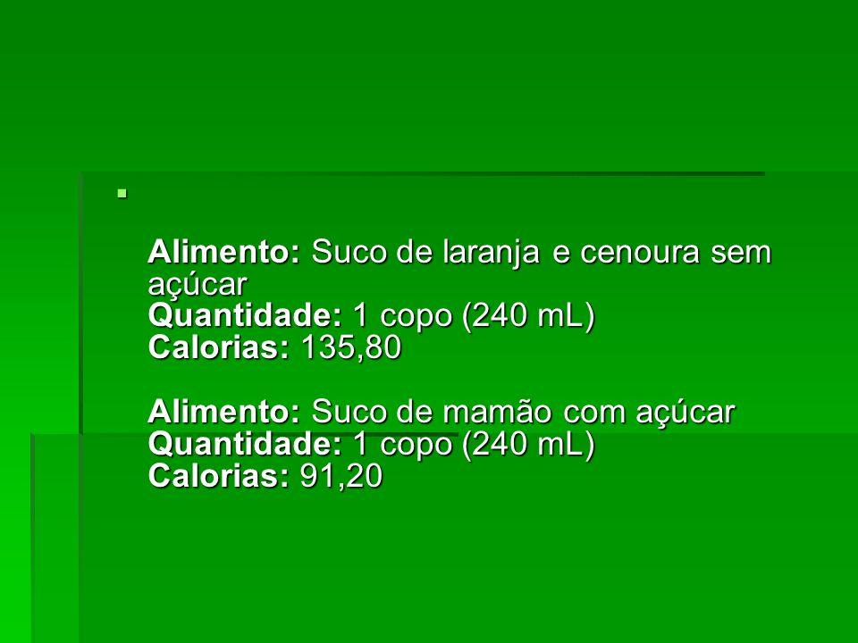 Alimento: Suco de mamão sem açúcar Quantidade: 1 copo (240 mL) Calorias: 51,40 Alimento: Suco de manga com açúcar Quantidade: 1 copo (240 mL) Calorias: 96,00 Alimento: Suco de mamão sem açúcar Quantidade: 1 copo (240 mL) Calorias: 51,40 Alimento: Suco de manga com açúcar Quantidade: 1 copo (240 mL) Calorias: 96,00