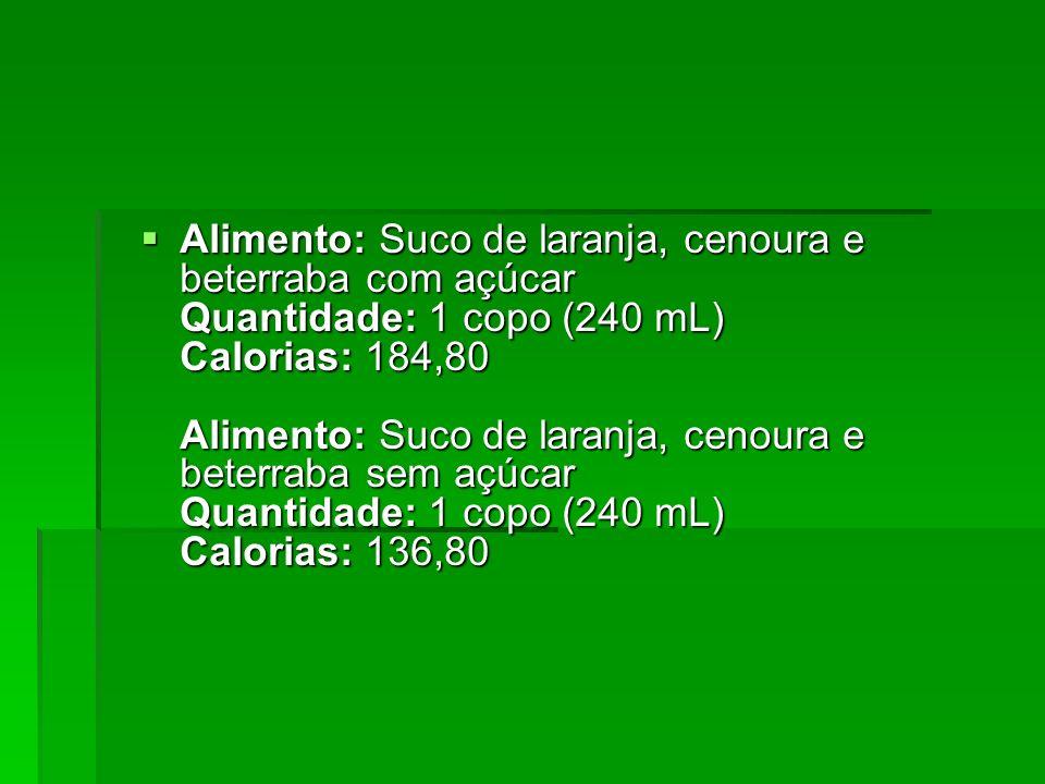 Alimento: Suco de laranja e banana com açúcar Quantidade: 1 copo (240 mL) Calorias: 153,60 Alimento: Suco de laranja e banana sem açúcar Quantidade: 1 copo (240 mL) Calorias: 113,80 Alimento: Suco de laranja e banana com açúcar Quantidade: 1 copo (240 mL) Calorias: 153,60 Alimento: Suco de laranja e banana sem açúcar Quantidade: 1 copo (240 mL) Calorias: 113,80