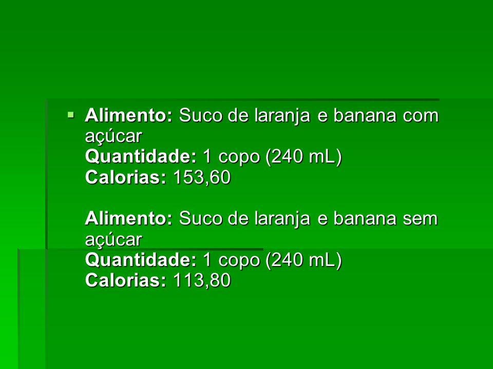Alimento: Suco de cupuaçu sem açúcar Quantidade: 1 copo (240 mL) Calorias: 46,60 Alimento: Suco de goiaba com açúcar Quantidade: 1 copo (240 mL) Calorias: 103,20 Alimento: Suco de cupuaçu sem açúcar Quantidade: 1 copo (240 mL) Calorias: 46,60 Alimento: Suco de goiaba com açúcar Quantidade: 1 copo (240 mL) Calorias: 103,20