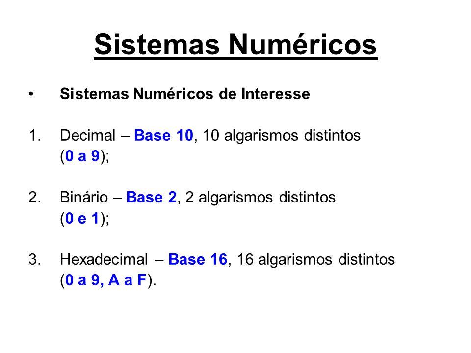 Sistemas Numéricos Sistemas Numéricos de Interesse 1.Decimal – Base 10, 10 algarismos distintos (0 a 9); 2.Binário – Base 2, 2 algarismos distintos (0 e 1); 3.Hexadecimal – Base 16, 16 algarismos distintos (0 a 9, A a F).