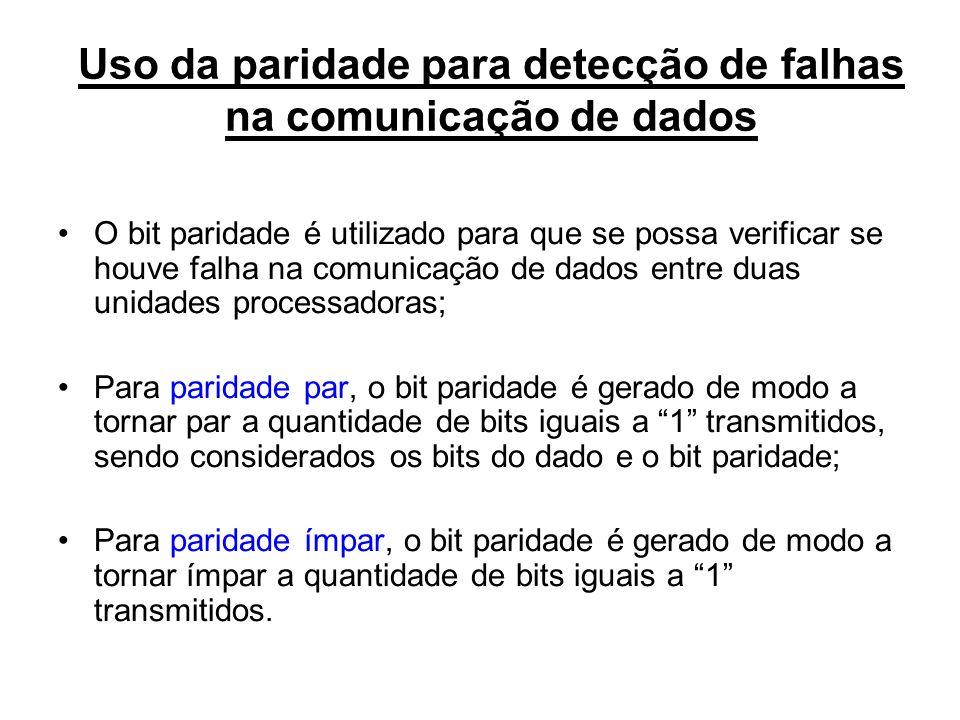 Uso da paridade para detecção de falhas na comunicação de dados O bit paridade é utilizado para que se possa verificar se houve falha na comunicação d