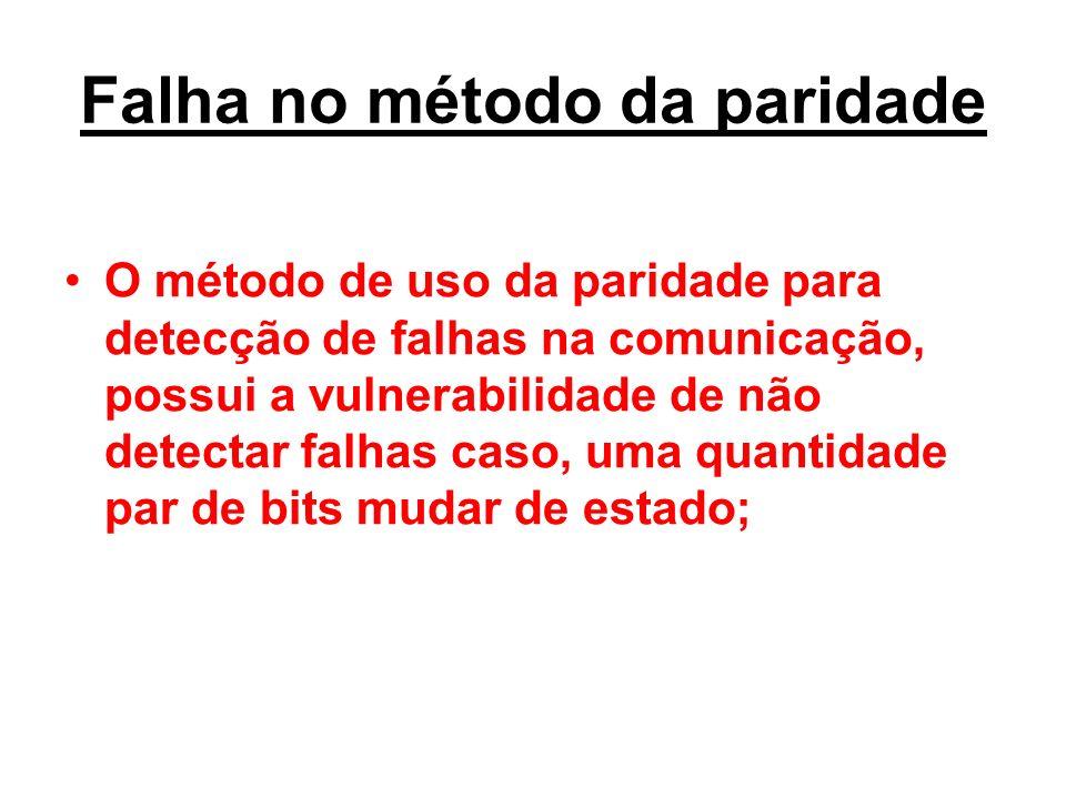 Falha no método da paridade O método de uso da paridade para detecção de falhas na comunicação, possui a vulnerabilidade de não detectar falhas caso,