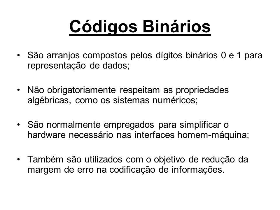 Códigos Binários São arranjos compostos pelos dígitos binários 0 e 1 para representação de dados; Não obrigatoriamente respeitam as propriedades algéb
