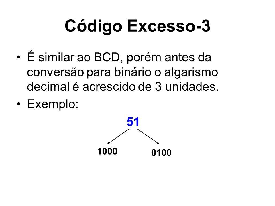 Código Excesso-3 É similar ao BCD, porém antes da conversão para binário o algarismo decimal é acrescido de 3 unidades. Exemplo: 51 1000 0100