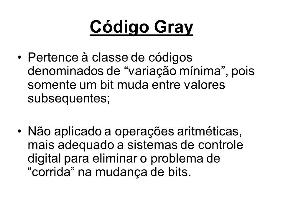 Código Gray Pertence à classe de códigos denominados de variação mínima, pois somente um bit muda entre valores subsequentes; Não aplicado a operações aritméticas, mais adequado a sistemas de controle digital para eliminar o problema de corrida na mudança de bits.