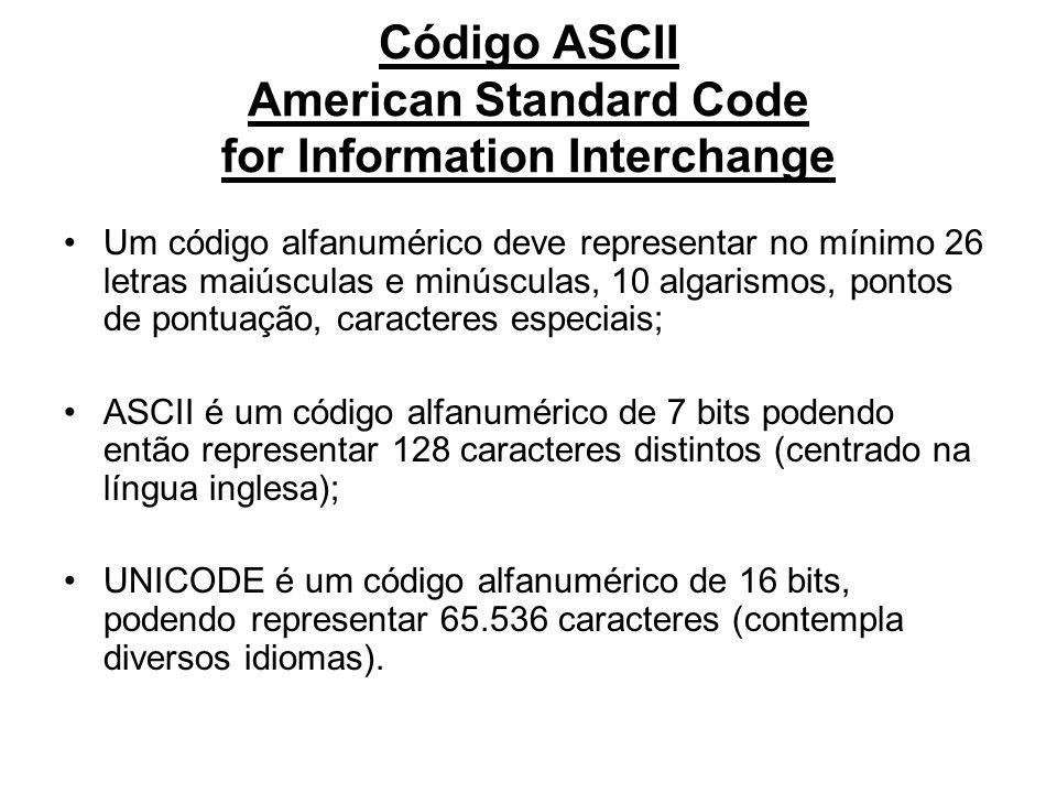 Código ASCII American Standard Code for Information Interchange Um código alfanumérico deve representar no mínimo 26 letras maiúsculas e minúsculas, 10 algarismos, pontos de pontuação, caracteres especiais; ASCII é um código alfanumérico de 7 bits podendo então representar 128 caracteres distintos (centrado na língua inglesa); UNICODE é um código alfanumérico de 16 bits, podendo representar 65.536 caracteres (contempla diversos idiomas).