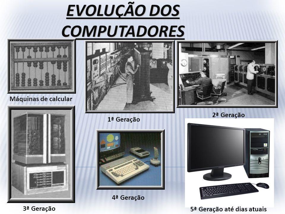 EVOLUÇÃO DOS COMPUTADORES Máquinas de calcular 1ª Geração 2ª Geração 3ª Geração 4ª Geração 5ª Geração até dias atuais