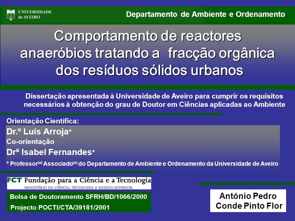 Departamento de Ambiente e Ordenamento 6 – MODELAÇÃO MATEMÁTICA DOS RESULTADOS 5 – ENSAIOS CONTÌNUOS E SEMI_CONTÌNUOS - reactores semi-contínuos e contínuos - reactores semi-contínuos e contínuos 1 – INTRODUÇÃO e OBJECTIVOS 2 – TECNOLOGIAS 3 – METODOLOGIAS 4 – ENSAIOS DE BIODEGRADABILIDADE - reactores descontínuos - reactores descontínuos 7 – CONCLUSÕES FINAIS AGENDA