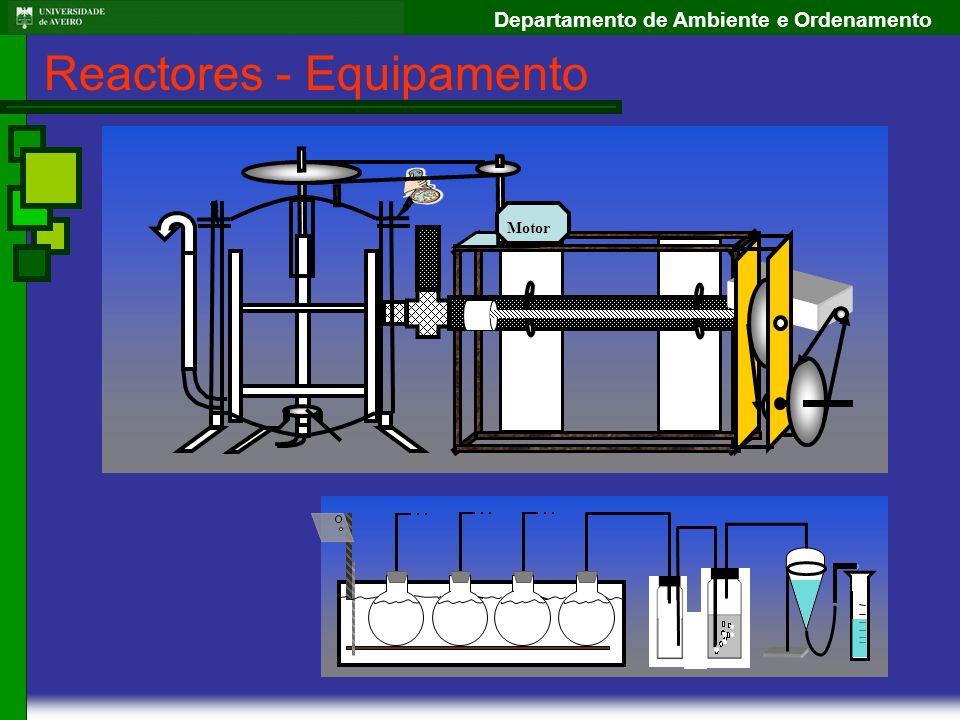 Departamento de Ambiente e Ordenamento Reactores - Equipamento Motor