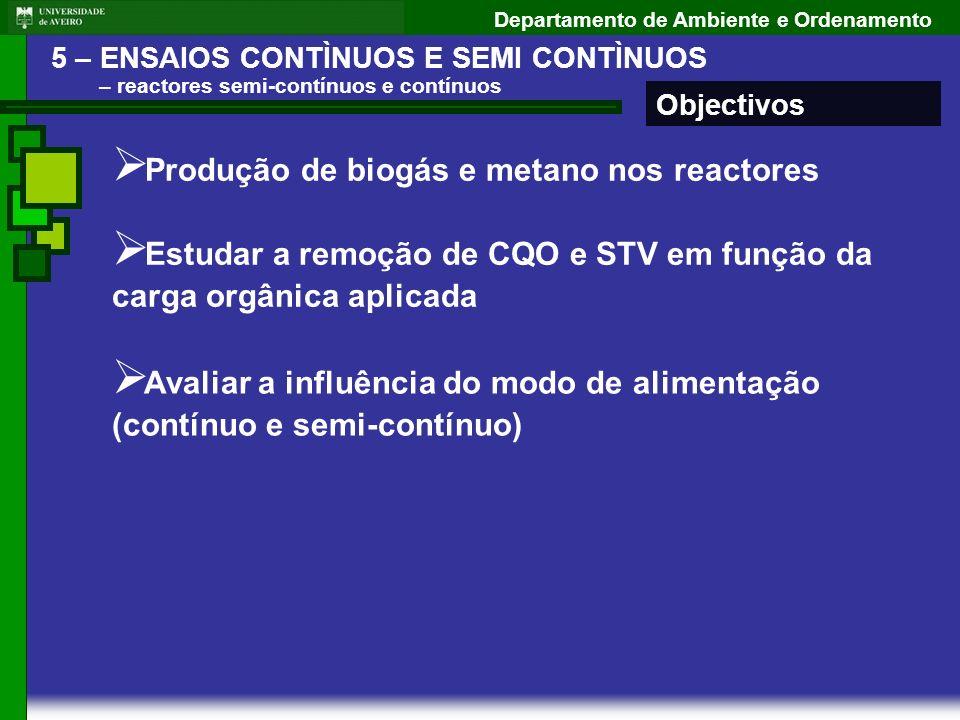 Departamento de Ambiente e Ordenamento 5 – ENSAIOS CONTÌNUOS E SEMI CONTÌNUOS – reactores semi-contínuos e contínuos Objectivos Produção de biogás e m