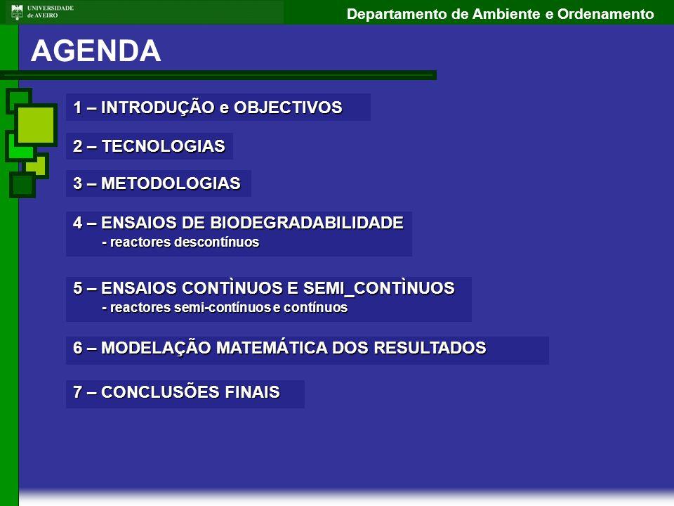 Departamento de Ambiente e Ordenamento Objectivos Gerais Avaliar o potencial das tecnologias no contexto Português e o estado da arte FORSU e LS Desempenho de reactores contínuos Modelação matemática
