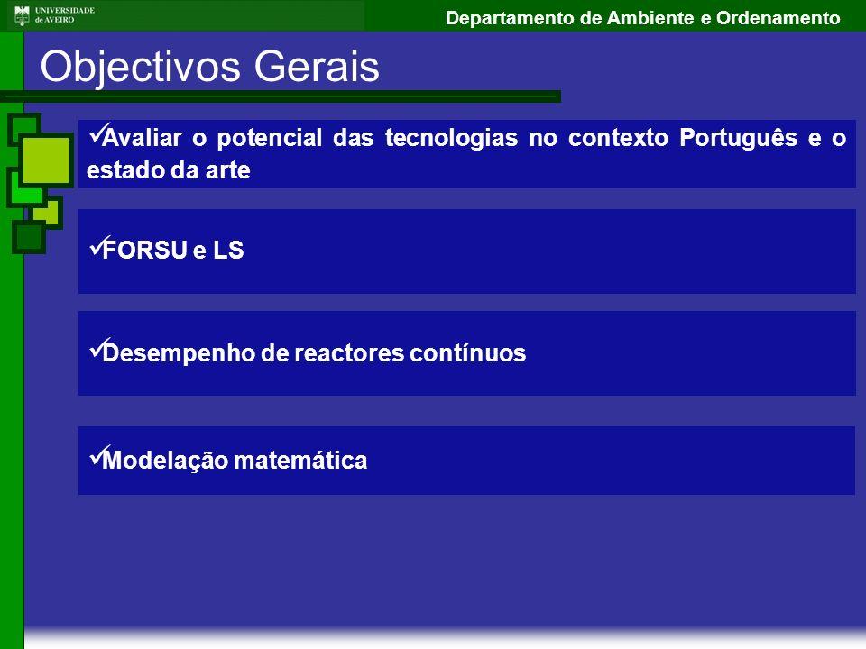 Departamento de Ambiente e Ordenamento Objectivos Gerais Avaliar o potencial das tecnologias no contexto Português e o estado da arte FORSU e LS Desem