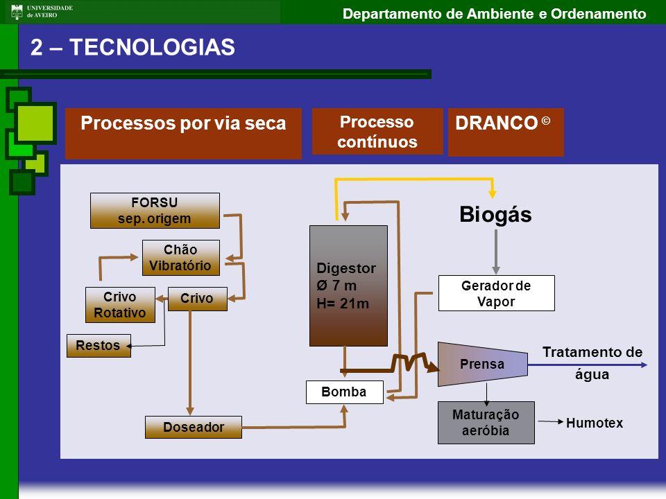 Departamento de Ambiente e Ordenamento Biogás Digestato Água de recirculação Hidropulper Desarenador Moínho Inertes Reactor Processos por via húmida BTA © Biotechnische Abfallverwertung 2 – TECNOLOGIAS