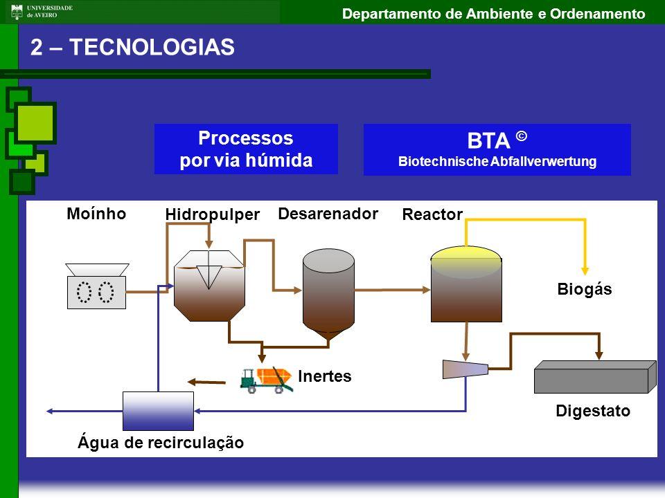 Departamento de Ambiente e Ordenamento Biogás Digestato Água de recirculação Hidropulper Desarenador Moínho Inertes Reactor Processos por via húmida B