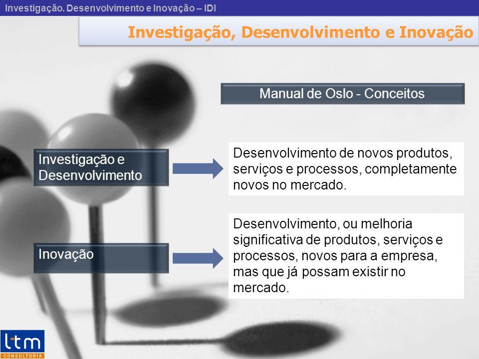 Investigação, Desenvolvimento e Inovação Manual de Oslo - Conceitos Investigação e Desenvolvimento Inovação Investigação.