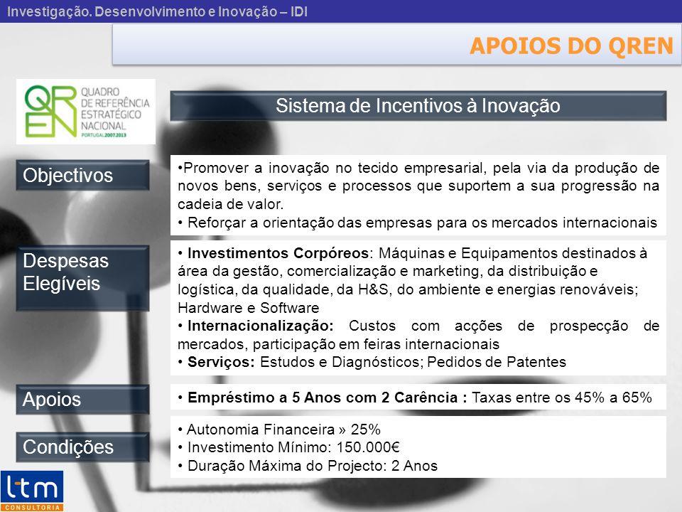 APOIOS DO QREN Sistema de Incentivos à Inovação Objectivos Despesas Elegíveis Investigação.
