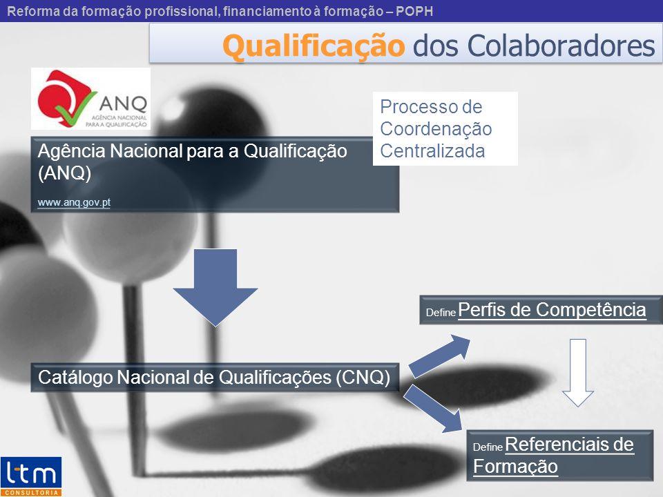 Qualificação dos Colaboradores Agência Nacional para a Qualificação (ANQ) www.anq.gov.pt Processo de Coordenação Centralizada Catálogo Nacional de Qua