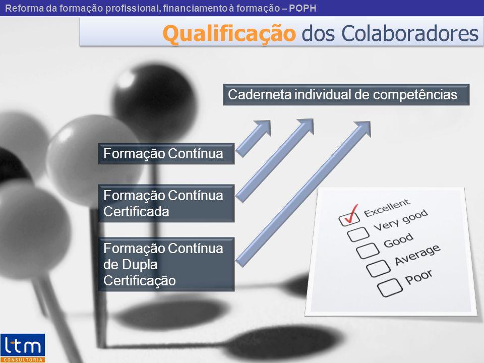 Qualificação dos Colaboradores Caderneta individual de competências Formação Contínua Formação Contínua Certificada Formação Contínua de Dupla Certifi