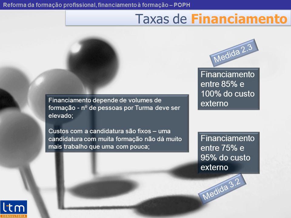 Taxas de Financiamento Medida 2.3 Medida 3.2 Financiamento depende de volumes de formação - nº de pessoas por Turma deve ser elevado; Custos com a can