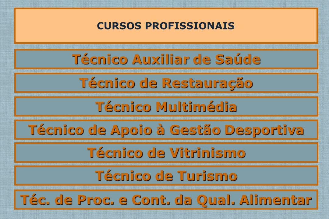 CURSOS PROFISSIONAIS Técnico Auxiliar de Saúde Técnico de Restauração Técnico Multimédia Técnico de Apoio à Gestão Desportiva Técnico de Vitrinismo Té