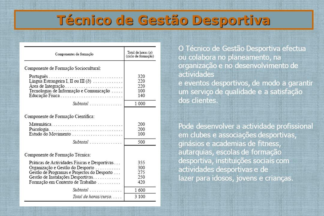 Técnico de Gestão Desportiva O Técnico de Gestão Desportiva efectua ou colabora no planeamento, na organização e no desenvolvimento de actividades e e