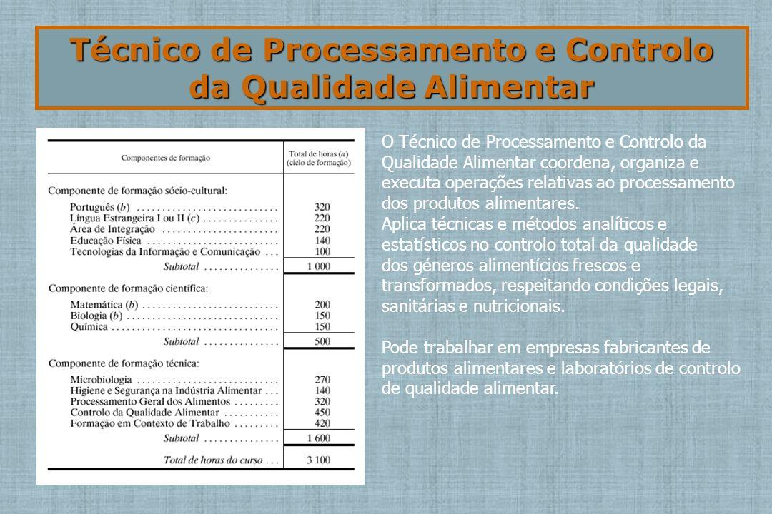 Técnico de Processamento e Controlo da Qualidade Alimentar O Técnico de Processamento e Controlo da Qualidade Alimentar coordena, organiza e executa operações relativas ao processamento dos produtos alimentares.