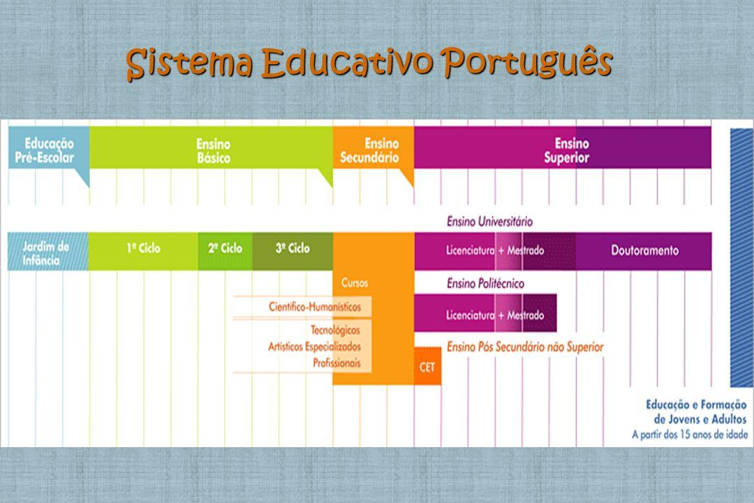 Ensino Secundário Escola Secundária Inês de Castro CURSOS CIENTÍFICO-HUMANÍSTICOS CURSOS PROFISSIONAIS