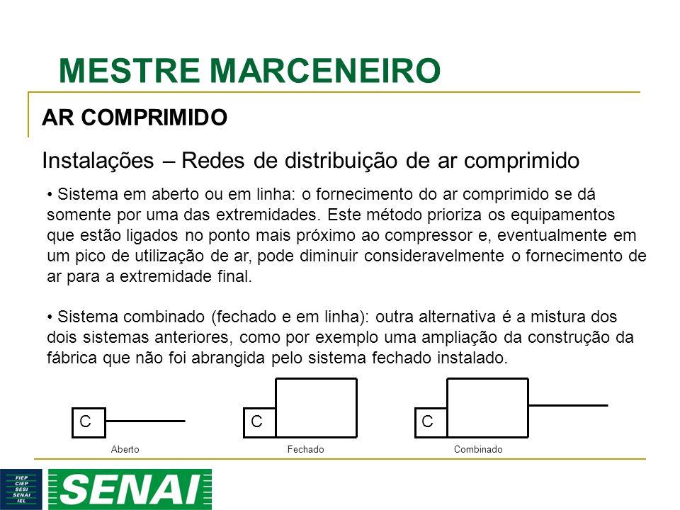 MESTRE MARCENEIRO Sistema em aberto ou em linha: o fornecimento do ar comprimido se dá somente por uma das extremidades.