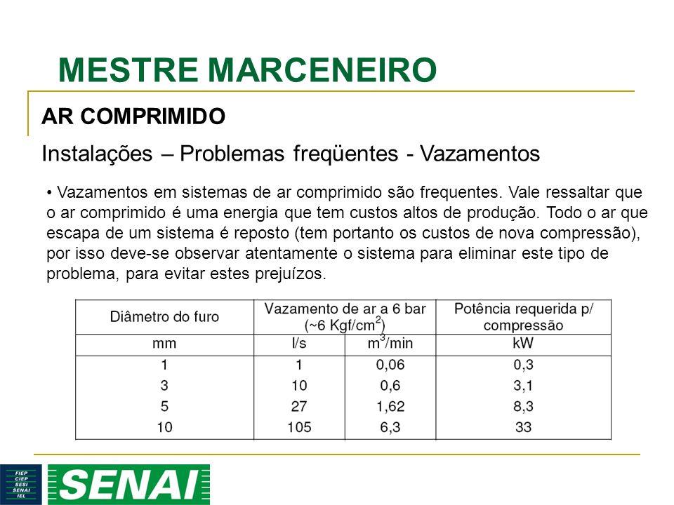MESTRE MARCENEIRO AR COMPRIMIDO Instalações – Problemas freqüentes - Vazamentos Vazamentos em sistemas de ar comprimido são frequentes.