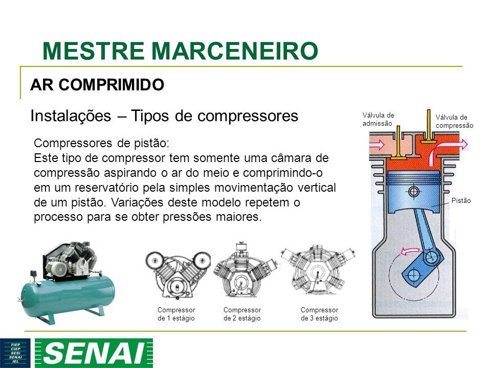 MESTRE MARCENEIRO AR COMPRIMIDO Instalações – Tipos de compressores Válvula de admissão Válvula de compressão Compressores de pistão: Este tipo de compressor tem somente uma câmara de compressão aspirando o ar do meio e comprimindo-o em um reservatório pela simples movimentação vertical de um pistão.