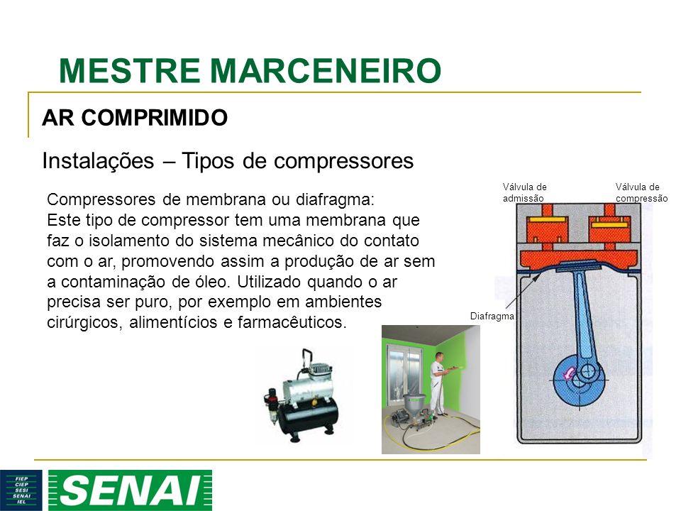 MESTRE MARCENEIRO AR COMPRIMIDO Instalações – Tipos de compressores Compressores de membrana ou diafragma: Este tipo de compressor tem uma membrana que faz o isolamento do sistema mecânico do contato com o ar, promovendo assim a produção de ar sem a contaminação de óleo.