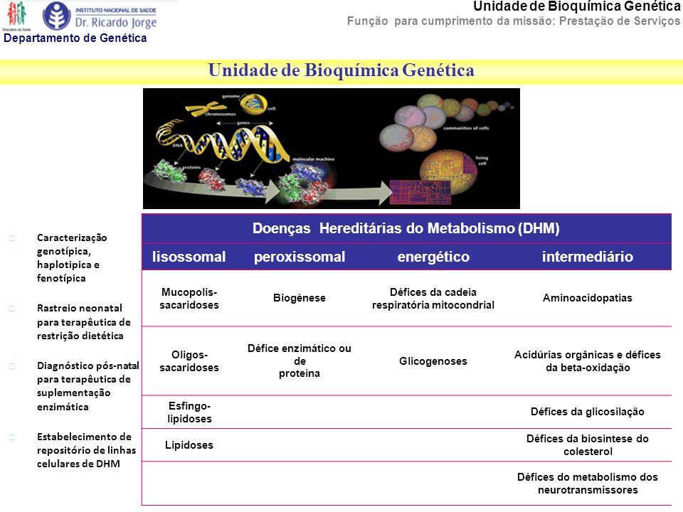 Departamento de Genética Unidade de Bioquímica Genética Função para cumprimento da missão: Prestação de Serviços Doenças Hereditárias do Metabolismo (