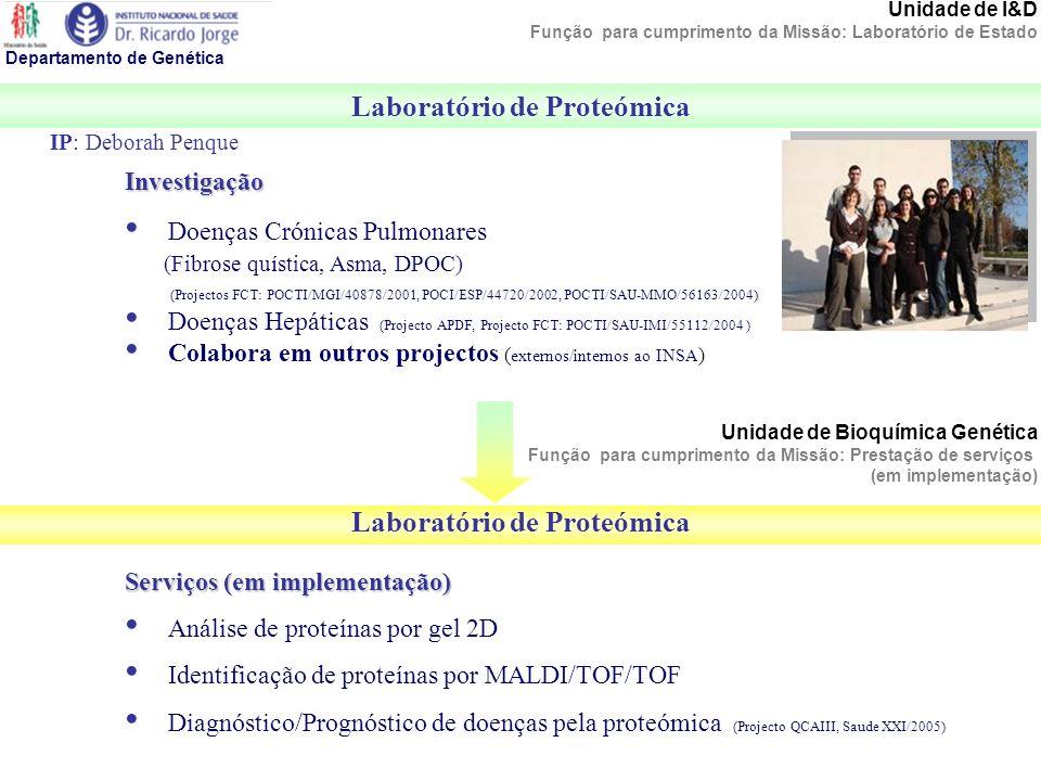 Departamento de Genética Laboratório de Proteómica Unidade de Bioquímica Genética Função para cumprimento da Missão: Prestação de serviços (em impleme