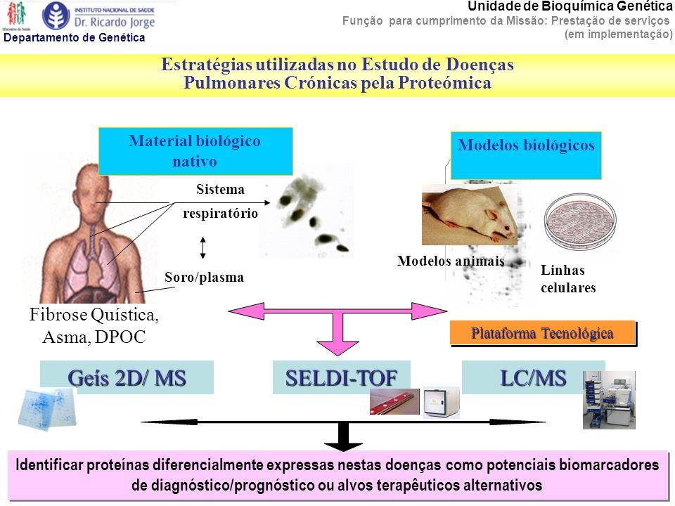 Modelos biológicos Linhas celulares Plataforma Tecnológica Soro/plasma Fibrose Quística, Asma, DPOC Sistema respiratório Identificar proteínas diferen