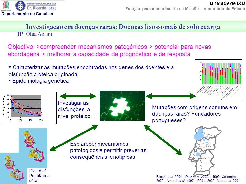 Investigação em doenças raras: Doenças lisossomais de sobrecarga Departamento de Genética Unidade de I&D Função para cumprimento da Missão: Laboratóri