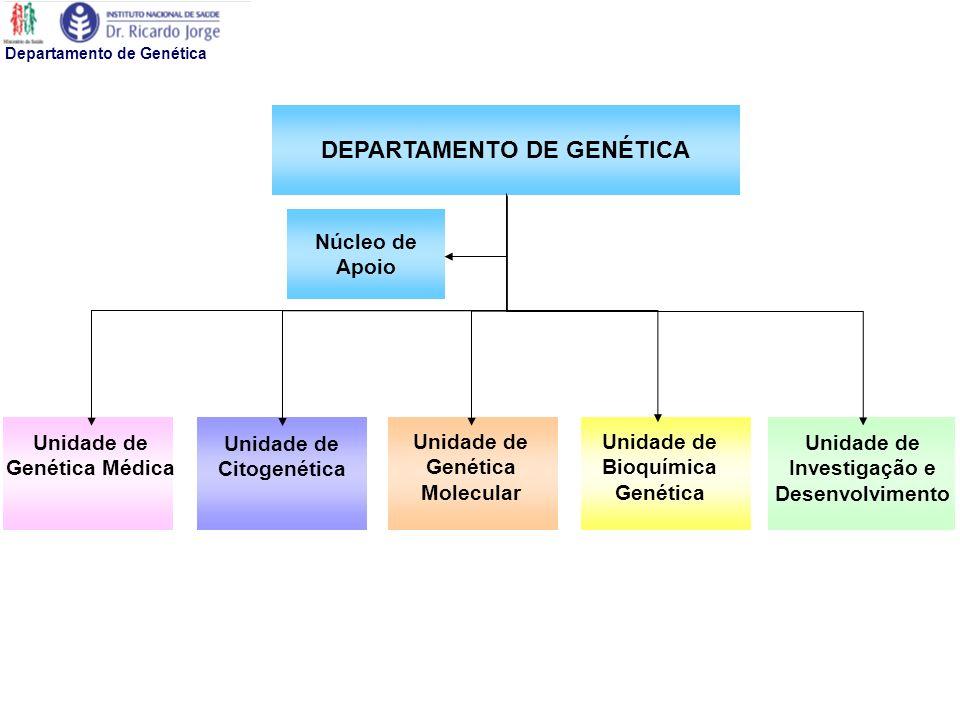 DEPARTAMENTO DE GENÉTICA Unidade de Citogenética Unidade de Genética Médica Unidade de Genética Molecular Unidade de Bioquímica Genética Unidade de In