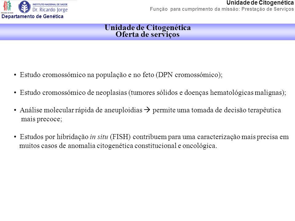 Unidade de Citogenética Oferta de serviços Departamento de Genética Estudo cromossómico na população e no feto (DPN cromossómico); Estudo cromossómico