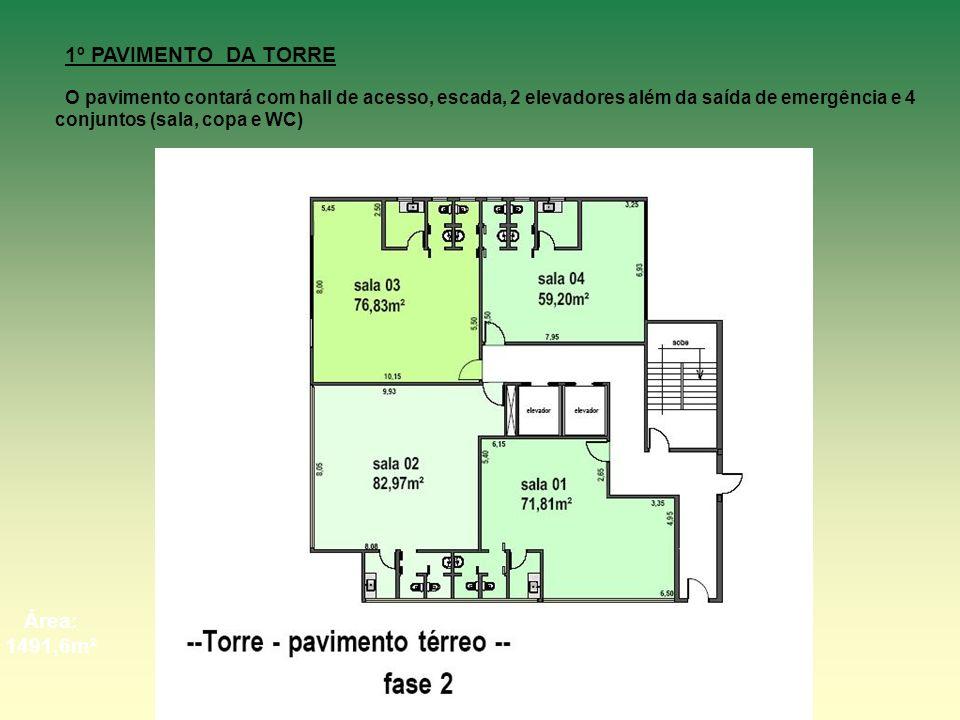 Área: 1491,6m² 1º PAVIMENTO DA TORRE O pavimento contará com hall de acesso, escada, 2 elevadores além da saída de emergência e 4 conjuntos (sala, cop