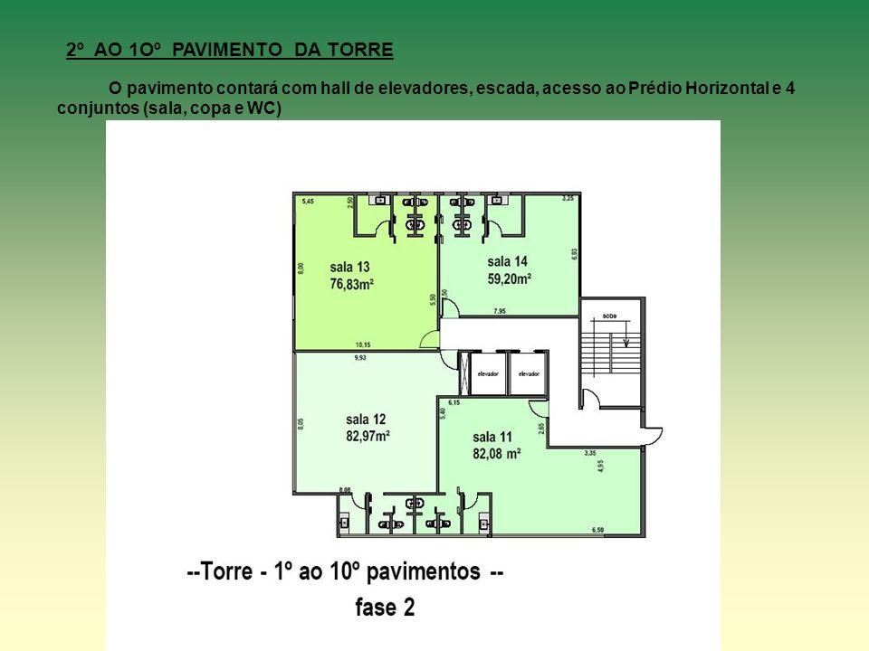 2º AO 1Oº PAVIMENTO DA TORRE O pavimento contará com hall de elevadores, escada, acesso ao Prédio Horizontal e 4 conjuntos (sala, copa e WC)