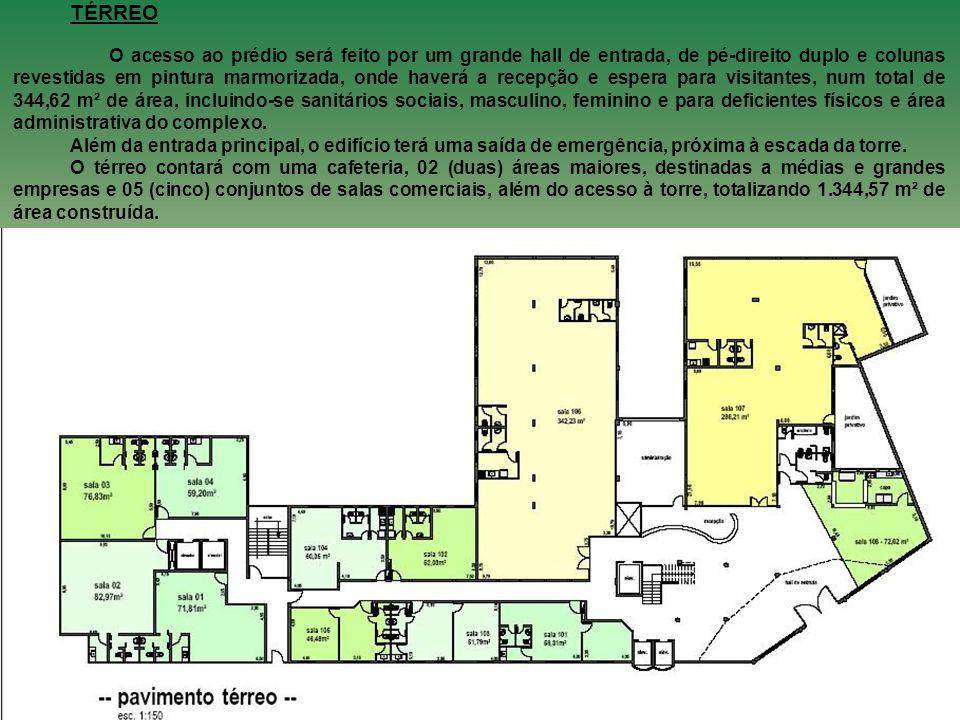 Área: 1491,6m² 1º PAVIMENTO DO PRÉDIO HORIZONTAL O pavimento contará com hall de acesso, sala de espera, sanitários sociais, 03 (três) áreas maiores para serviços diversos e 08 (oito) salas médico/ comerciais, atendendo desta forma aos mais variados serviços