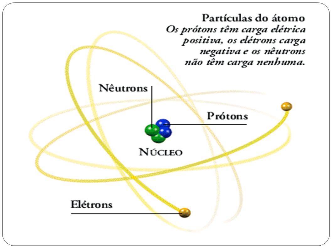 OS ÁTOMOS SÃO FORMADOS DE: NÚCLEO CONTENDO PRÓTONS E NÊUTRONS. NÚCLEO CONTENDO PRÓTONS E NÊUTRONS. E ELETROSFERA COM SEUS ELÉTRONS. ELETROSFERA COM SE