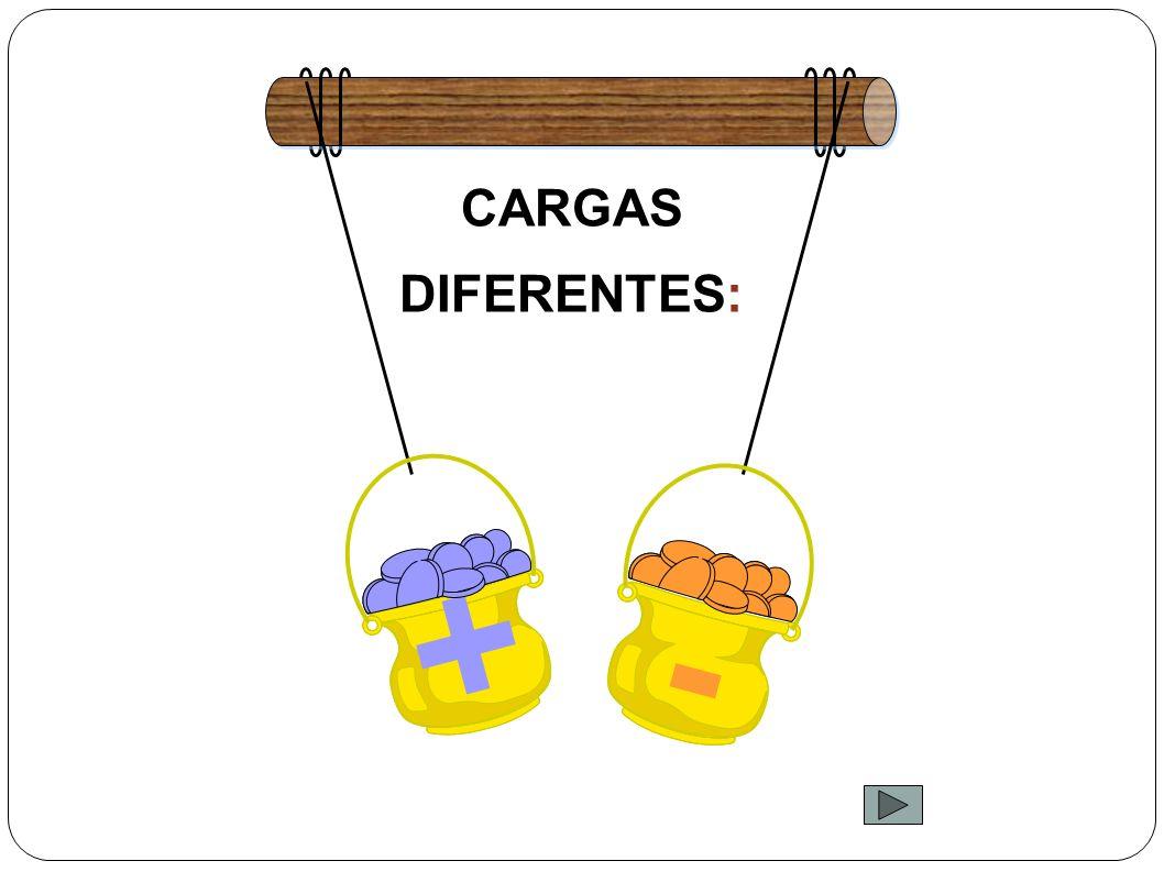 + - CARGAS DIFERENTES: