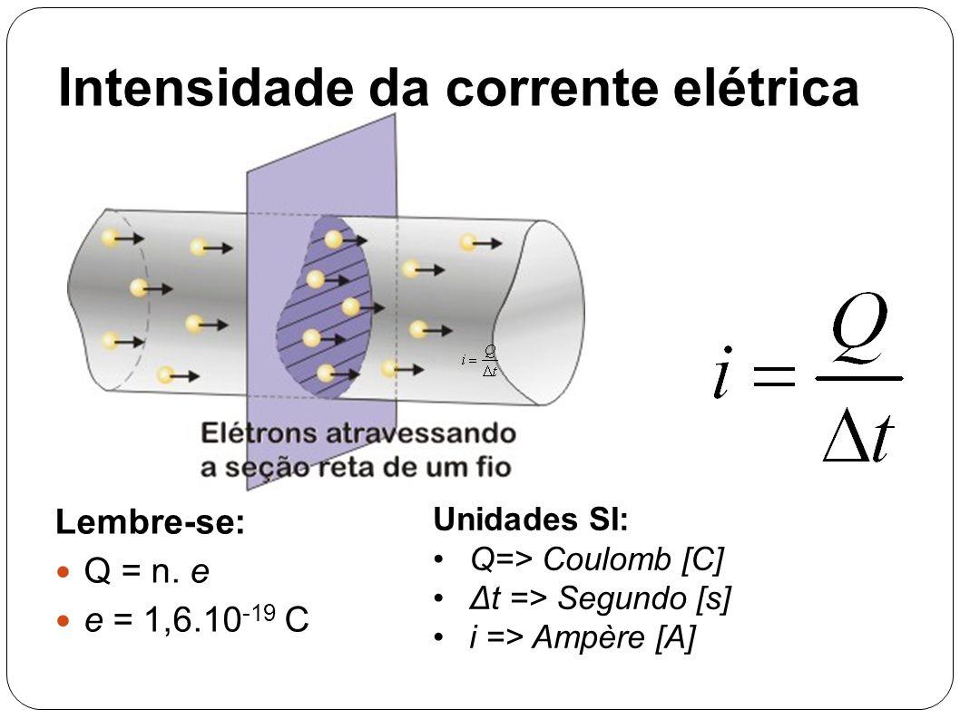 O sentido da corrente elétrica