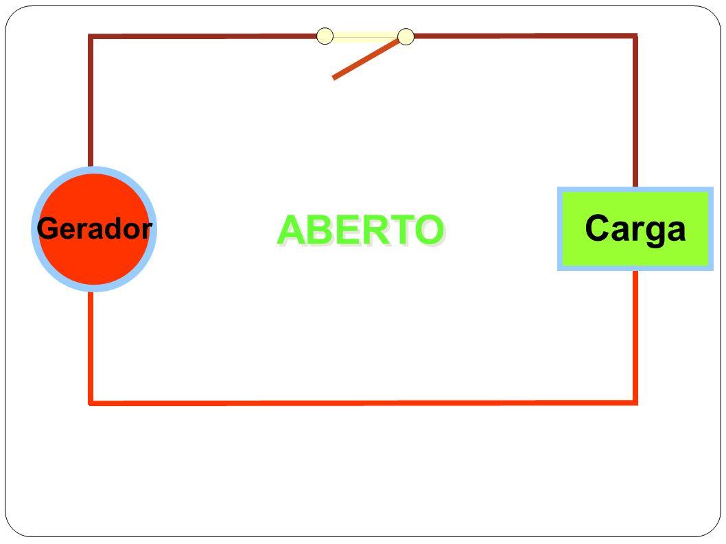 Introduzimos um interruptor para abrir e fechar o circuito Gerador Carga