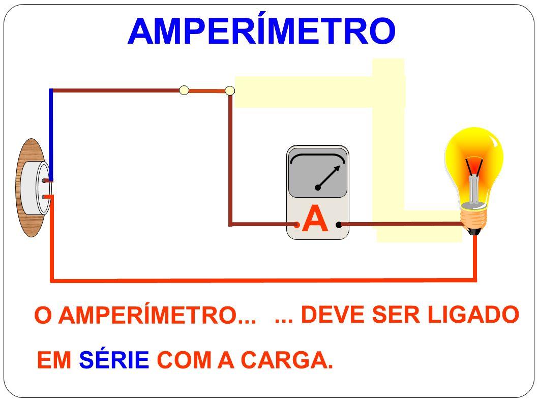AMPERÍMETRO A... DEVE SER LIGADO EM SÉRIE COM A CARGA. O AMPERÍMETRO...