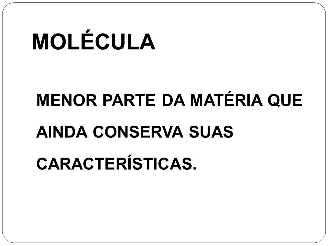 CORRENTE ELÉTRICA - É O MOVIMENTO ORDENADO DOS ELÉTRONS NO INTERIOR DE UM CONDUTOR.