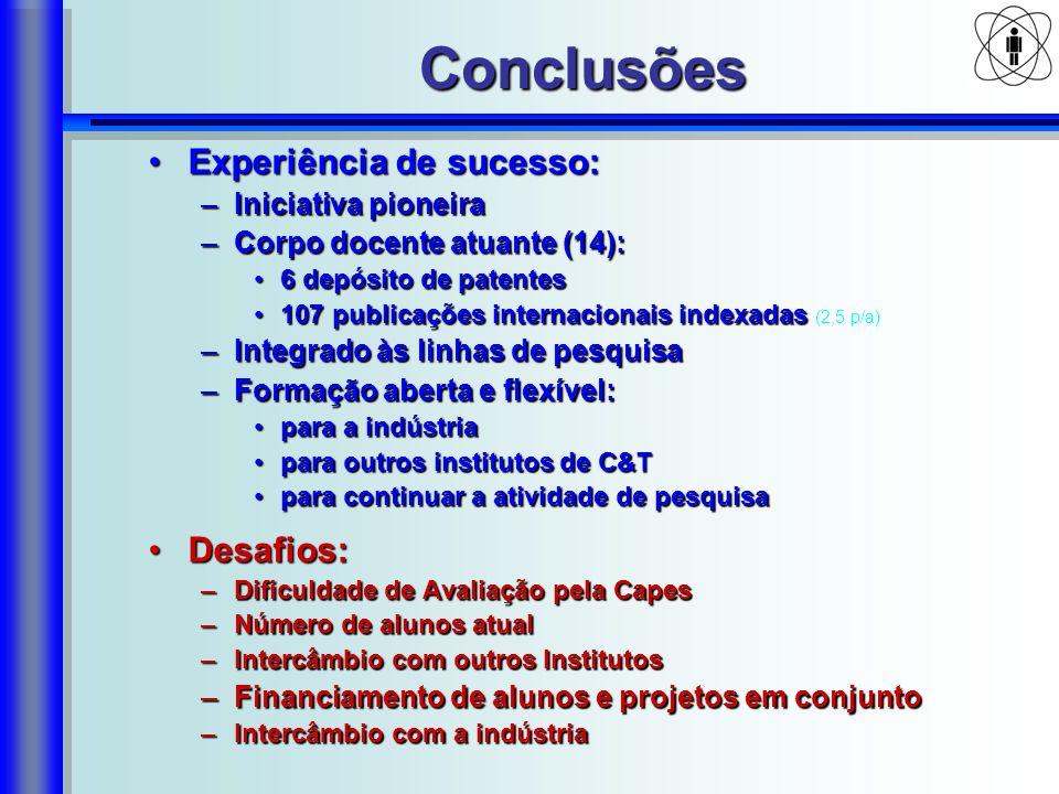 Conclusões Experiência de sucesso:Experiência de sucesso: –Iniciativa pioneira –Corpo docente atuante (14): 6 depósito de patentes6 depósito de patent